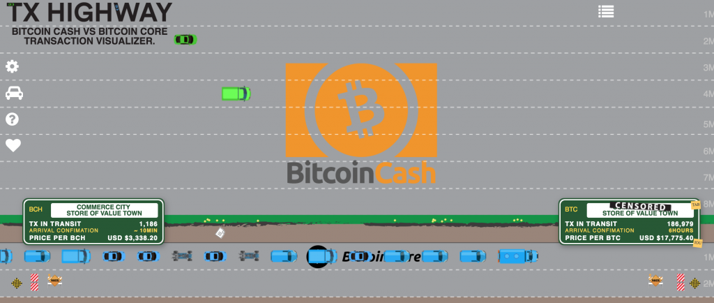 Unusual Bitcoin Goes to Feast Your Eyes On