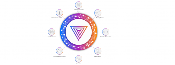 PR: Multiversum Delivering 4th Generation Blockchain — a Crypto Relational Database Pre ICO Raises $2.9million in Just 6 Days